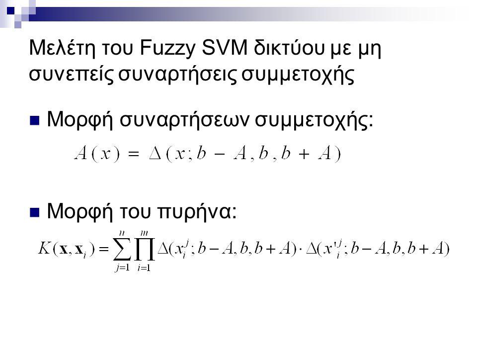 Μελέτη του Fuzzy SVM δικτύου με μη συνεπείς συναρτήσεις συμμετοχής Μορφή συναρτήσεων συμμετοχής: Μορφή του πυρήνα: