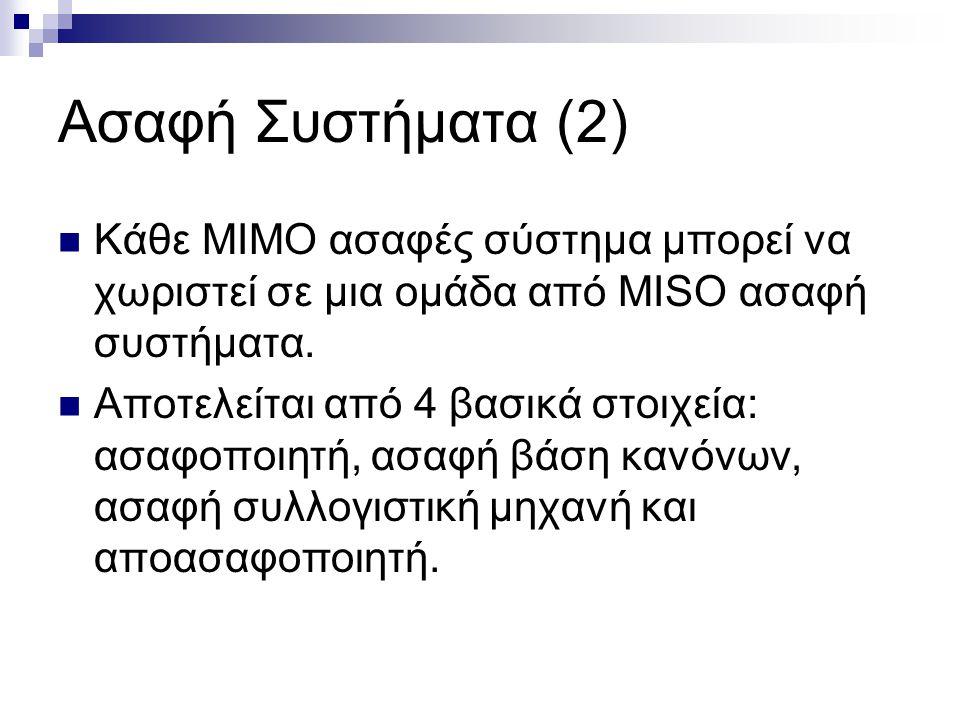 Ασαφή Συστήματα (2) Κάθε ΜΙΜΟ ασαφές σύστημα μπορεί να χωριστεί σε μια ομάδα από MISO ασαφή συστήματα.
