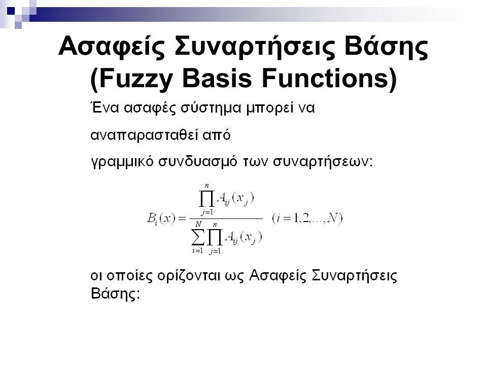 Ασαφείς Συναρτήσεις Βάσης (Fuzzy Basis Functions)