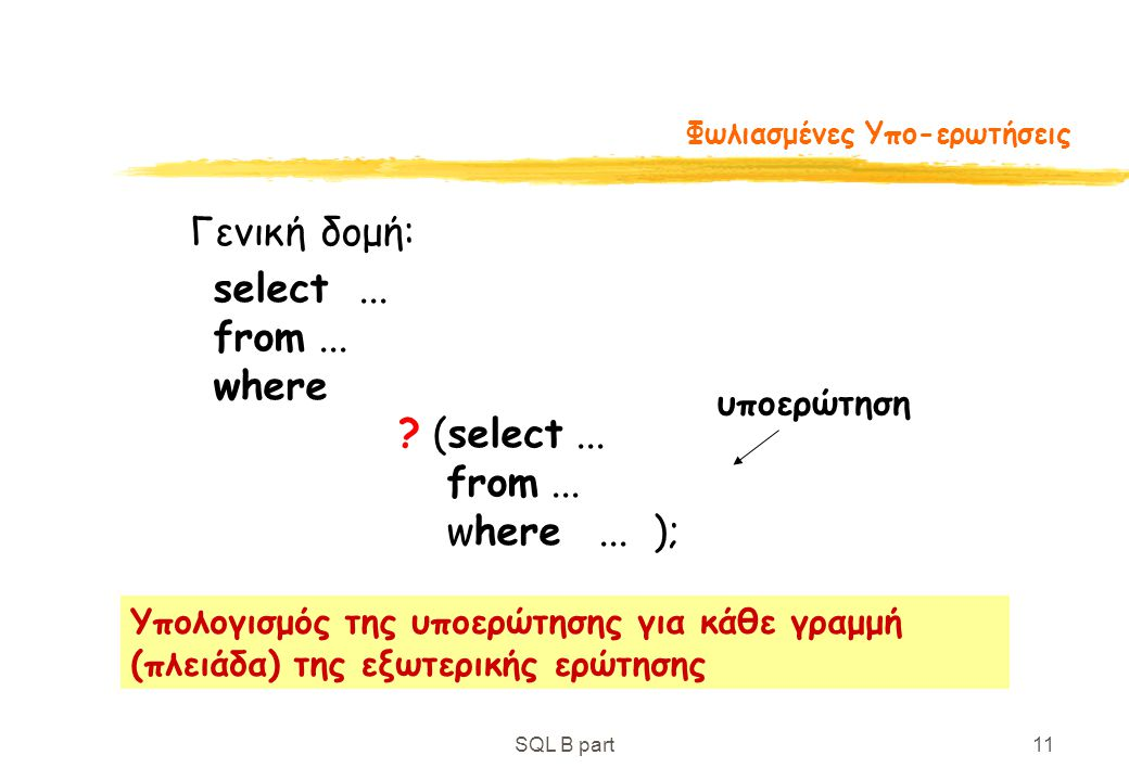 SQL B part11 Φωλιασμένες Υπο-ερωτήσεις Γενική δομή: select... from... where ? (select... from... where... ); Υπολογισμός της υποερώτησης για κάθε γραμ