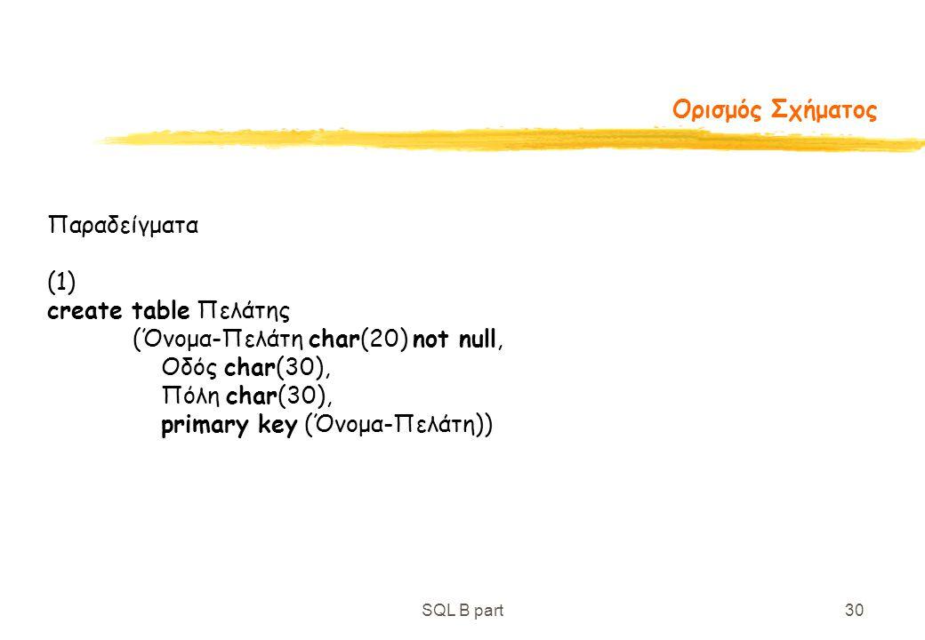 SQL B part30 Ορισμός Σχήματος Παραδείγματα (1) create table Πελάτης (Όνομα-Πελάτη char(20) not null, Οδός char(30), Πόλη char(30), primary key (Όνομα-