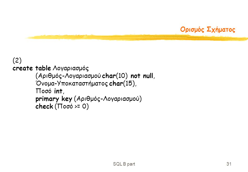 SQL B part31 Ορισμός Σχήματος (2) create table Λογαριασμός (Αριθμός-Λογαριασμού char(10) not null, Όνομα-Υποκαταστήματος char(15), Ποσό int, primary k