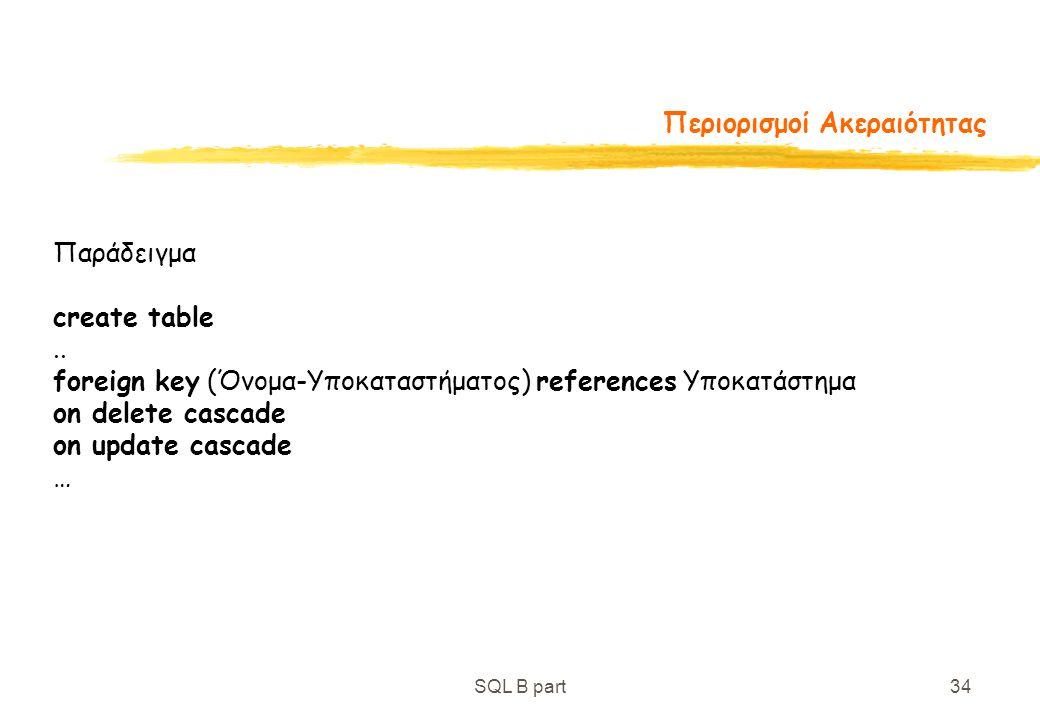 SQL B part34 Περιορισμοί Ακεραιότητας Παράδειγμα create table.. foreign key (Όνομα-Υποκαταστήματος) references Υποκατάστημα on delete cascade on updat
