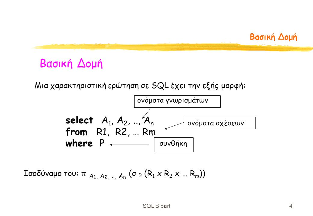 SQL B part4 Βασική Δομή select Α 1, Α 2,.., Α n from R1, R2, … Rm where P Μια χαρακτηριστική ερώτηση σε SQL έχει την εξής μορφή: Ισοδύναμο του: π A 1,