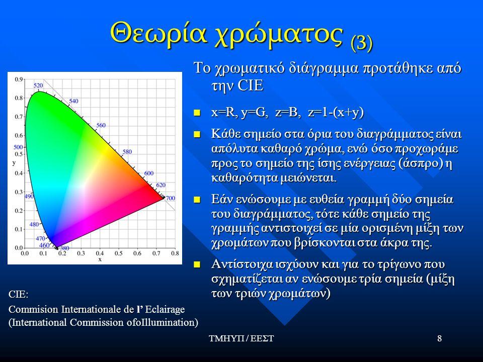 ΤΜΗΥΠ / ΕΕΣΤ8 Θεωρία χρώματος (3) Το χρωματικό διάγραμμα προτάθηκε από την CIE x=R, y=G, z=B, z=1-(x+y) x=R, y=G, z=B, z=1-(x+y) Κάθε σημείο στα όρια