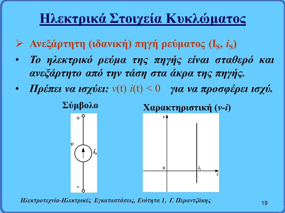 Ηλεκτρικά Στοιχεία Κυκλώματος 19  Ανεξάρτητη (ιδανική) πηγή ρεύματος (I S, i S ) Το ηλεκτρικό ρεύμα της πηγής είναι σταθερό και ανεξάρτητο από την τά