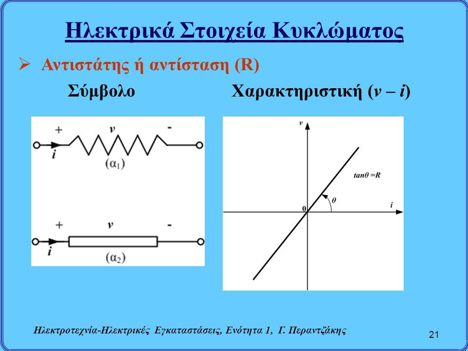 Ηλεκτρικά Στοιχεία Κυκλώματος 21  Αντιστάτης ή αντίσταση (R) Σύμβολο Χαρακτηριστική (v – i) Ηλεκτροτεχνία-Ηλεκτρικές Εγκαταστάσεις, Ενότητα 1, Γ. Περ
