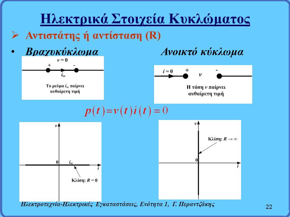 Ηλεκτρικά Στοιχεία Κυκλώματος 22  Αντιστάτης ή αντίσταση (R) Βραχυκύκλωμα Ανοικτό κύκλωμα Ηλεκτροτεχνία-Ηλεκτρικές Εγκαταστάσεις, Ενότητα 1, Γ. Περαν