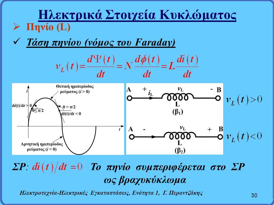 Ηλεκτρικά Στοιχεία Κυκλώματος 30  Πηνίο (L) Τάση πηνίου (νόμος του Faraday) ΣΡ:Το πηνίο συμπεριφέρεται στο ΣΡ ως βραχυκύκλωμα Ηλεκτροτεχνία-Ηλεκτρικέ