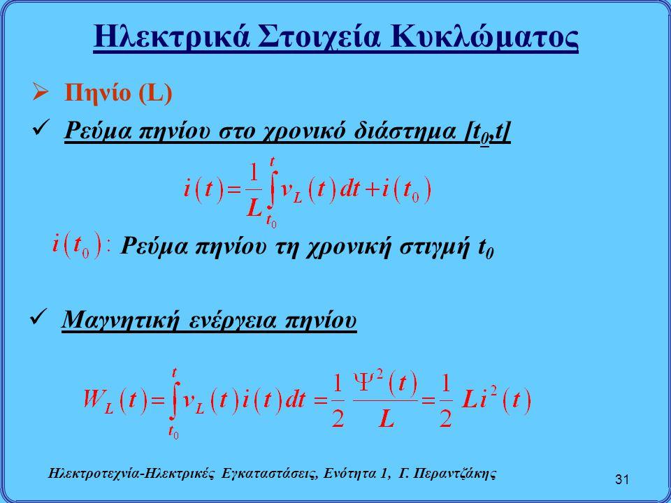 Ηλεκτρικά Στοιχεία Κυκλώματος 31  Πηνίο (L) Ρεύμα πηνίου στο χρονικό διάστημα [t 0,t] Μαγνητική ενέργεια πηνίου Ρεύμα πηνίου τη χρονική στιγμή t 0 Ηλ