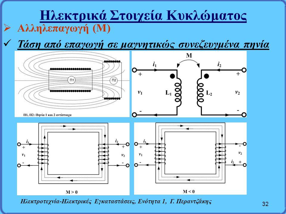 Ηλεκτρικά Στοιχεία Κυκλώματος 32  Αλληλεπαγωγή (Μ) Τάση από επαγωγή σε μαγνητικώς συνεζευγμένα πηνία Ηλεκτροτεχνία-Ηλεκτρικές Εγκαταστάσεις, Ενότητα