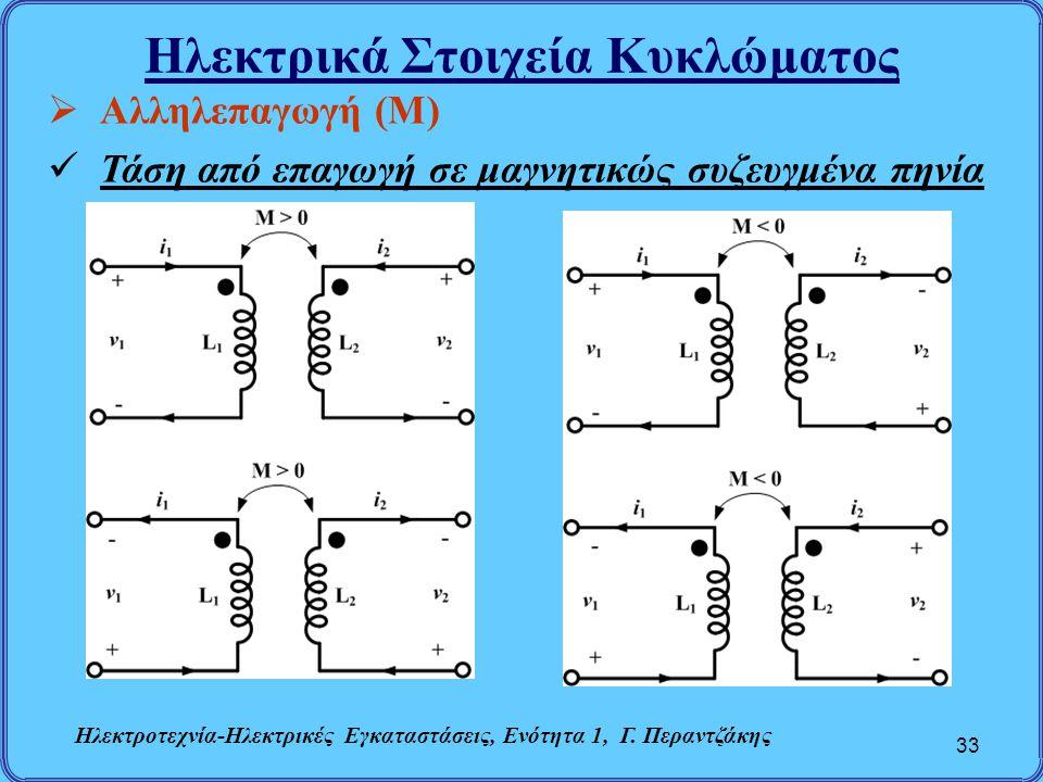 Ηλεκτρικά Στοιχεία Κυκλώματος 33  Αλληλεπαγωγή (Μ) Τάση από επαγωγή σε μαγνητικώς συζευγμένα πηνία Ηλεκτροτεχνία-Ηλεκτρικές Εγκαταστάσεις, Ενότητα 1,
