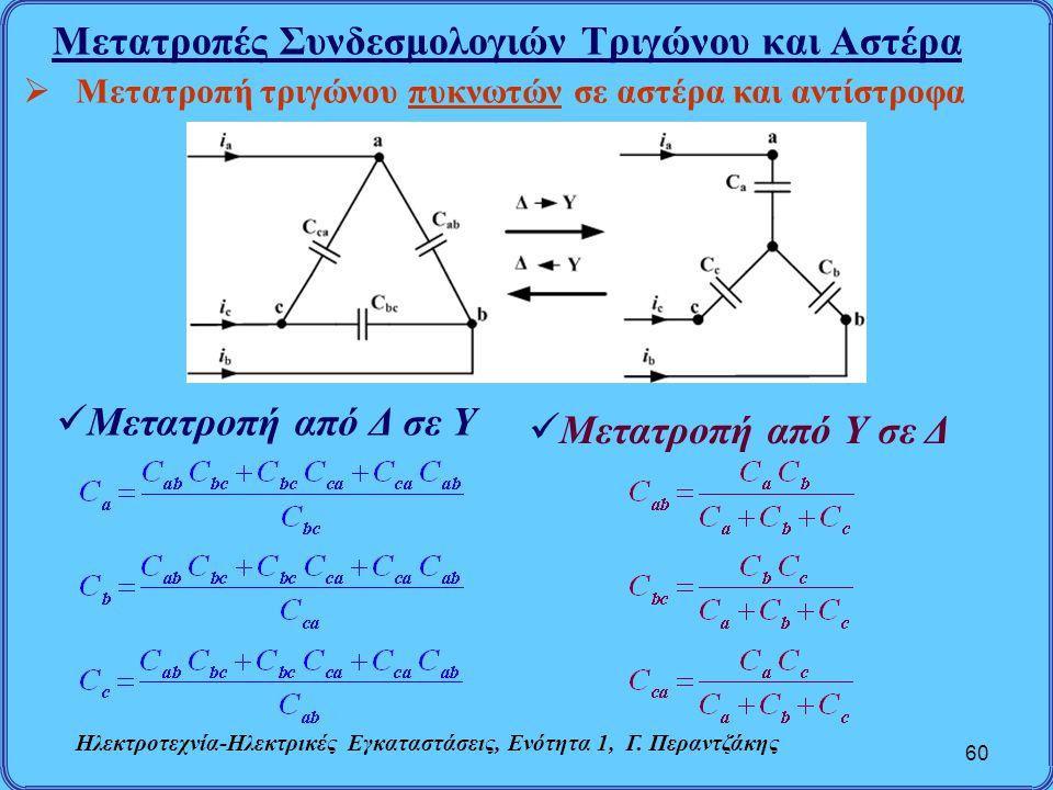 Μετατροπές Συνδεσμολογιών Τριγώνου και Αστέρα 60  Μετατροπή τριγώνου πυκνωτών σε αστέρα και αντίστροφα Μετατροπή από Δ σε Υ Μετατροπή από Υ σε Δ Ηλεκ
