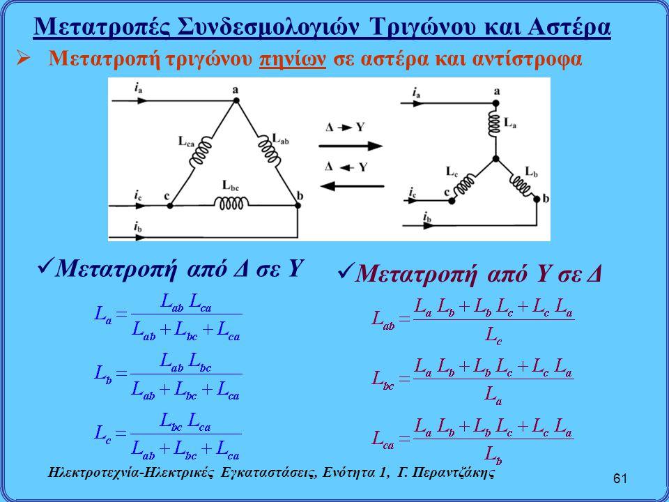 Μετατροπές Συνδεσμολογιών Τριγώνου και Αστέρα 61  Μετατροπή τριγώνου πηνίων σε αστέρα και αντίστροφα Μετατροπή από Δ σε Υ Μετατροπή από Υ σε Δ Ηλεκτρ
