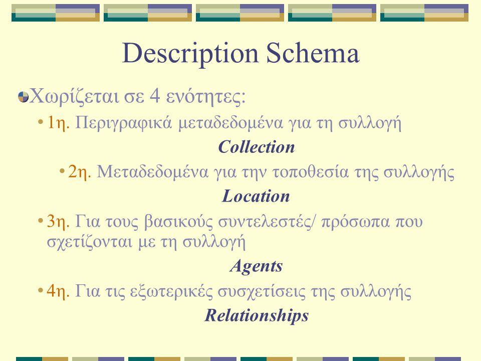 Description Schema Χωρίζεται σε 4 ενότητες: 1η. Περιγραφικά μεταδεδομένα για τη συλλογή Collection 2η. Μεταδεδομένα για την τοποθεσία της συλλογής Loc