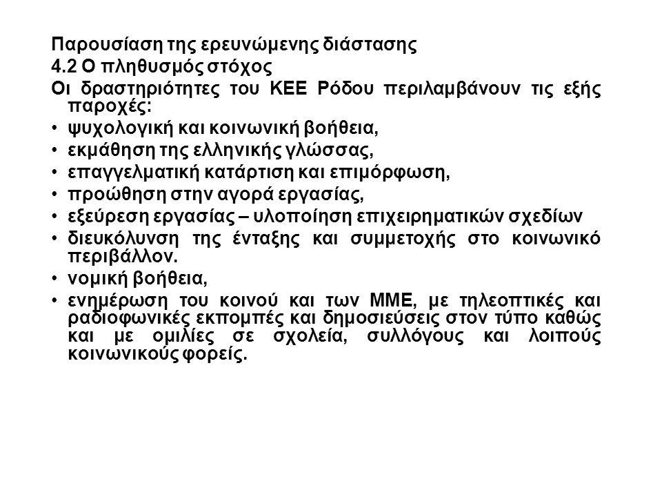 Παρουσίαση της ερευνώμενης διάστασης 4.2 Ο πληθυσμός στόχος Οι δραστηριότητες του ΚΕΕ Ρόδου περιλαμβάνουν τις εξής παροχές: ψυχολογική και κοινωνική βοήθεια, εκμάθηση της ελληνικής γλώσσας, επαγγελματική κατάρτιση και επιμόρφωση, προώθηση στην αγορά εργασίας, εξεύρεση εργασίας – υλοποίηση επιχειρηματικών σχεδίων διευκόλυνση της ένταξης και συμμετοχής στο κοινωνικό περιβάλλον.