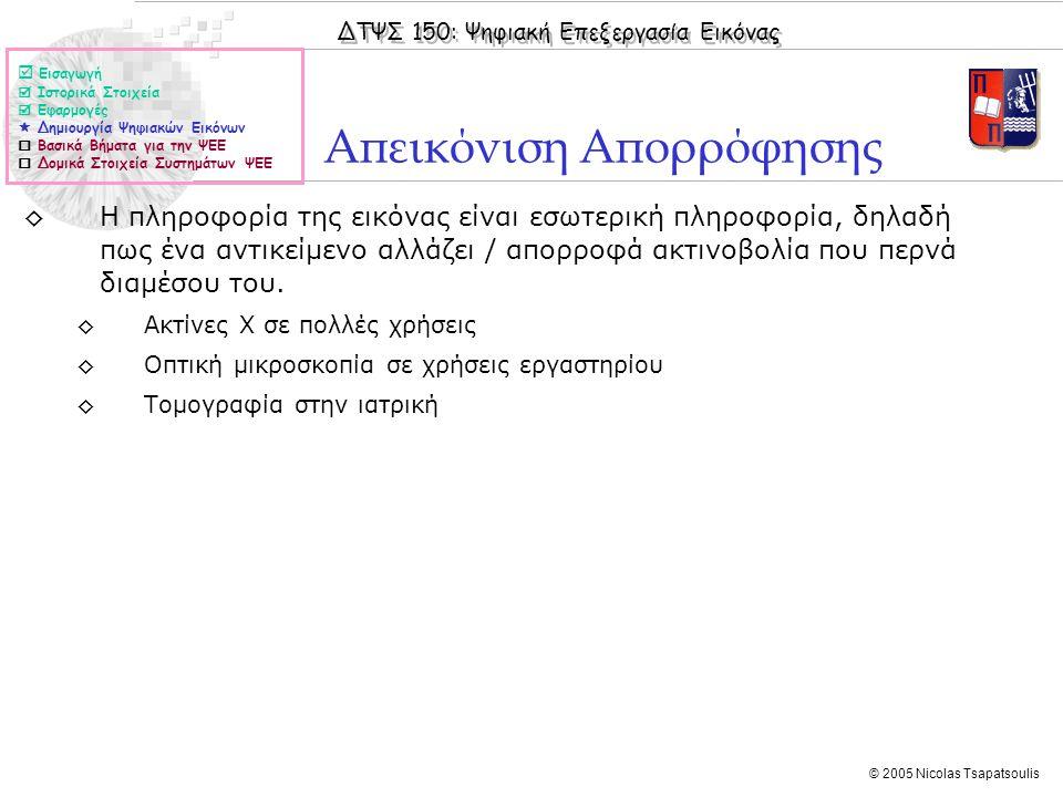 ΔΤΨΣ 150: Ψηφιακή Επεξεργασία Εικόνας © 2005 Nicolas Tsapatsoulis Απεικόνιση Απορρόφησης  Εισαγωγή  Ιστορικά Στοιχεία  Εφαρμογές  Δημιουργία Ψηφια