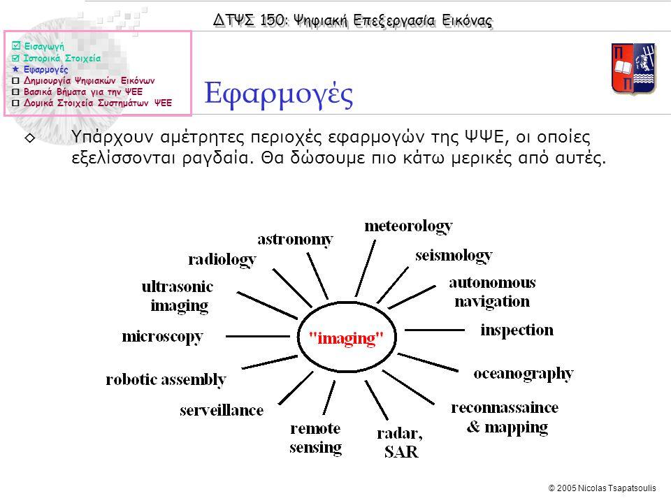 ΔΤΨΣ 150: Ψηφιακή Επεξεργασία Εικόνας © 2005 Nicolas Tsapatsoulis Βασικά Βήματα για τη ΨΕΕ  Εισαγωγή  Ιστορικά Στοιχεία  Εφαρμογές  Συσχέτιση με άλλα Ερευνητικά Πεδία  Βασικά Βήματα για την ΨΕΕ  Δομικά Στοιχεία Συστημάτων ΨΕΕ