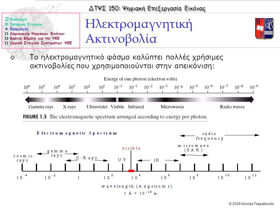 ΔΤΨΣ 150: Ψηφιακή Επεξεργασία Εικόνας © 2005 Nicolas Tsapatsoulis Ηλεκτρομαγνητική Ακτινοβολία  Εισαγωγή  Ιστορικά Στοιχεία  Εφαρμογές  Δημιουργία Ψηφιακών Εικόνων  Βασικά Βήματα για την ΨΕΕ  Δομικά Στοιχεία Συστημάτων ΨΕΕ ◊Το ηλεκτρομαγνητικό φάσμα καλύπτει πολλές χρήσιμες ακτινοβολίες που χρησιμοποιούνται στην απεικόνιση: