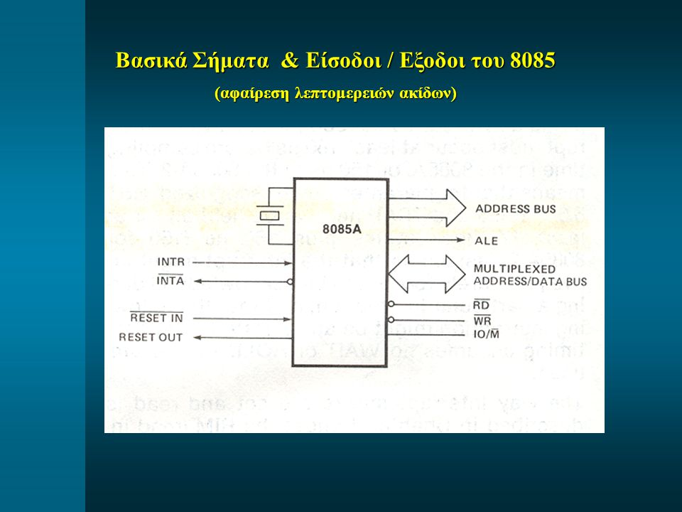 Βασικά Σήματα & Είσοδοι / Εξοδοι του 8085 (αφαίρεση λεπτομερειών ακίδων)
