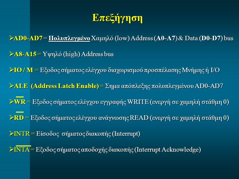  AD0-AD7 = Πολυπλεγμένο Χαμηλό (low) Address (Α0-Α7) & Data (D0-D7) bus  A8-A15 = Υψηλό (high) Address bus  IO / M = Εξοδος σήματος ελέγχου διαχωρι