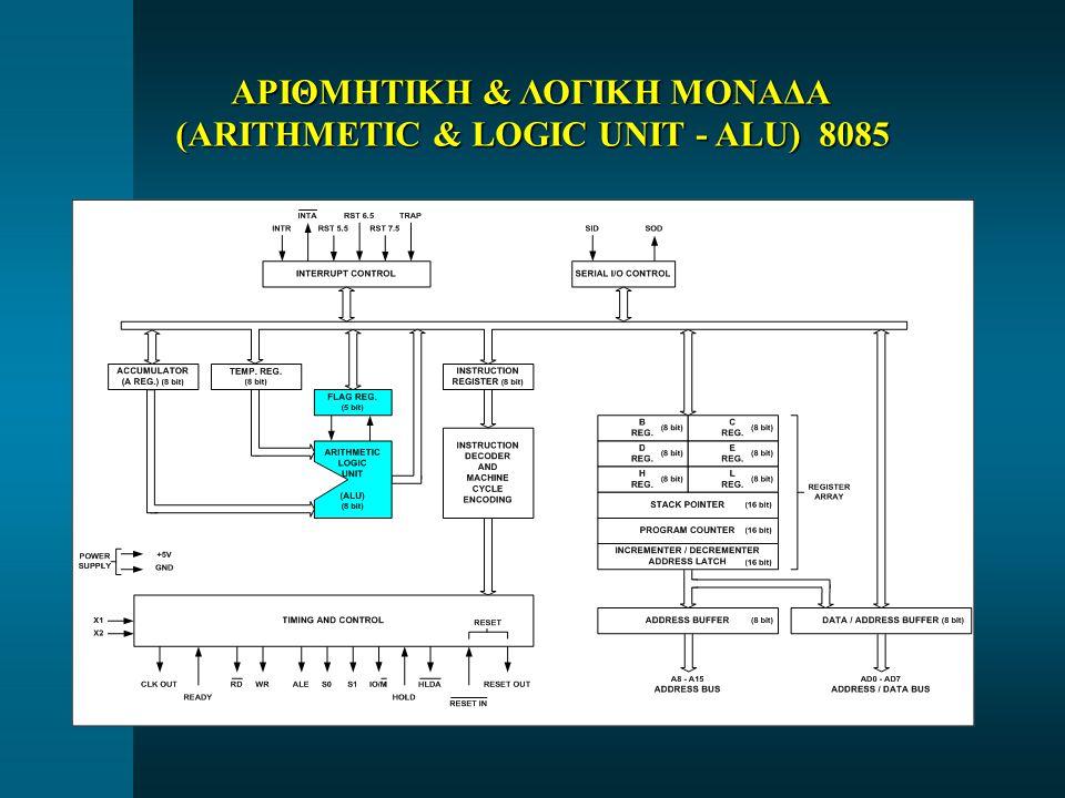 ΑΡΙΘΜΗΤΙΚΗ & ΛΟΓΙΚΗ ΜΟΝΑΔΑ ΑΡΙΘΜΗΤΙΚΗ & ΛΟΓΙΚΗ ΜΟΝΑΔΑ (ARITHMETIC & LOGIC UNIT - ALU) 8085 (ARITHMETIC & LOGIC UNIT - ALU) 8085