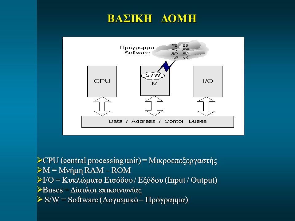 ΒΑΣΙΚΗ ΔΟΜΗ  CPU (central processing unit) = Μικροεπεξεργαστής  Μ = Μνήμη RAM – ROM  I/O = Κυκλώματα Εισόδου / Εξόδου (Input / Output)  Buses = Δί