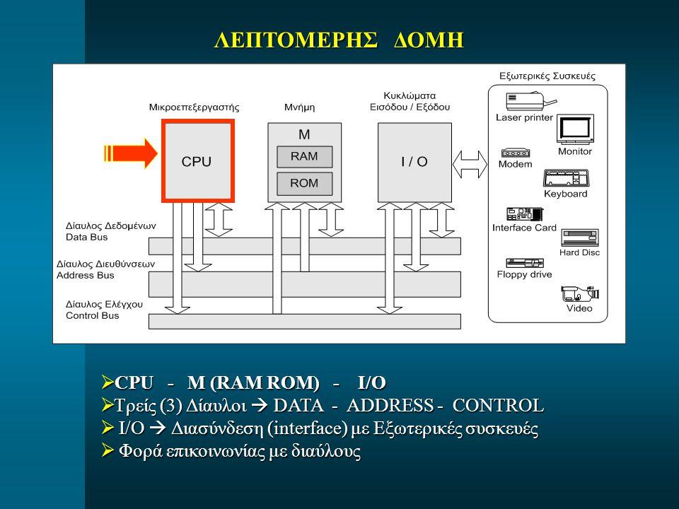 ΛΕΠΤΟΜΕΡΗΣ ΔΟΜΗ  CPU - M (RAM ROM) - I/O  Τρείς (3) Δίαυλοι  DATA - ADDRESS - CONTROL  I/O  Διασύνδεση (interface) με Εξωτερικές συσκευές  Φορά