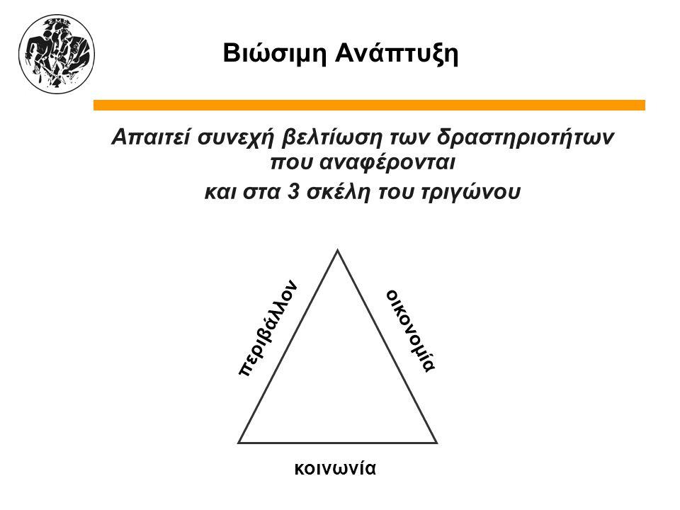 Βιώσιμη Ανάπτυξη Απαιτεί συνεχή βελτίωση των δραστηριοτήτων που αναφέρονται και στα 3 σκέλη του τριγώνου περιβάλλον οικονομία κοινωνία