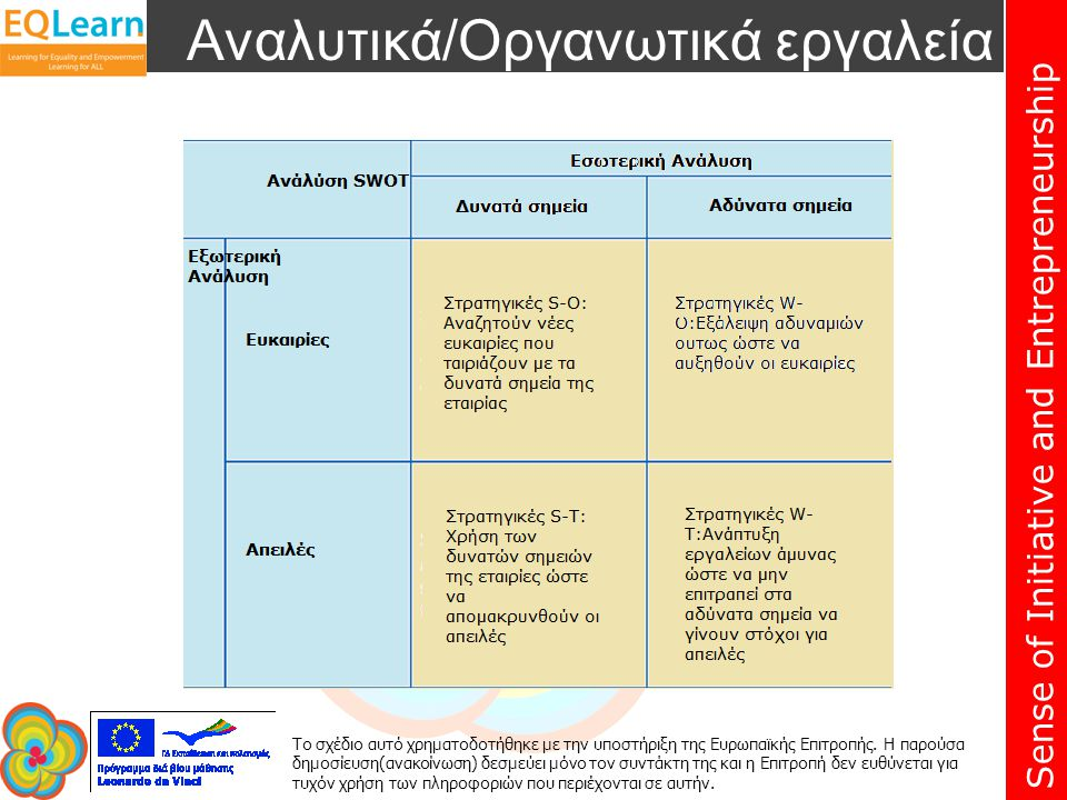 Sense of Initiative and Entrepreneurship Το σχέδιο αυτό χρηματοδοτήθηκε με την υποστήριξη της Ευρωπαϊκής Επιτροπής. Η παρούσα δημοσίευση(ανακοίνωση) δ