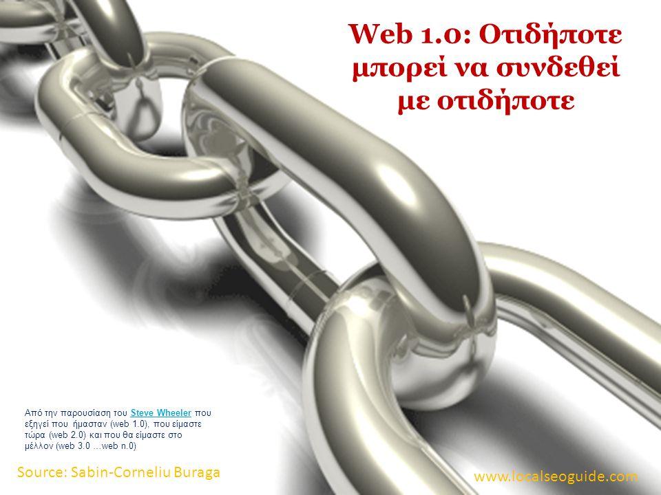 Αποθήκες- Διαμοιρασμός πόρων http://books.google.com/ http://www.europeana.eu/portal/ http://www.flickr.com/ http://picasa.google.gr/ (επεξεργασία φωτογραφιών) http://picasa.google.gr/ http://www.slideshare.net/ (αρχεία ppt) http://www.slideshare.net/ http://www.amazon.com/