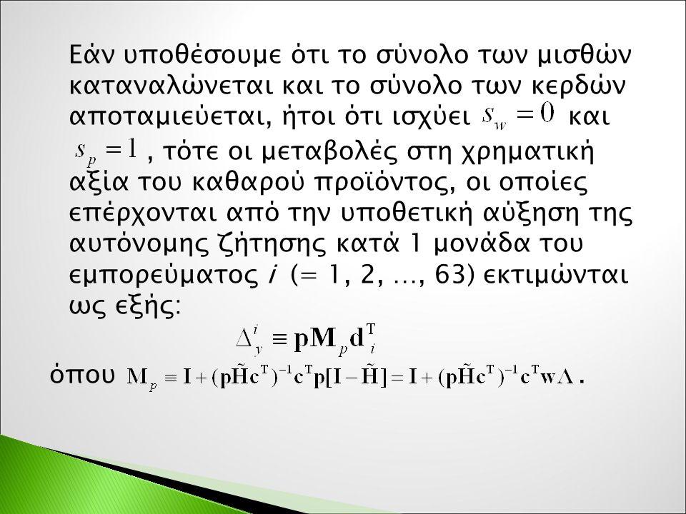 Εάν υποθέσουμε ότι το σύνολο των μισθών καταναλώνεται και το σύνολο των κερδών αποταμιεύεται, ήτοι ότι ισχύει και, τότε οι μεταβολές στη χρηματική αξία του καθαρού προϊόντος, οι οποίες επέρχονται από την υποθετική αύξηση της αυτόνομης ζήτησης κατά 1 μονάδα του εμπορεύματος i (= 1, 2, …, 63) εκτιμώνται ως εξής: όπου.