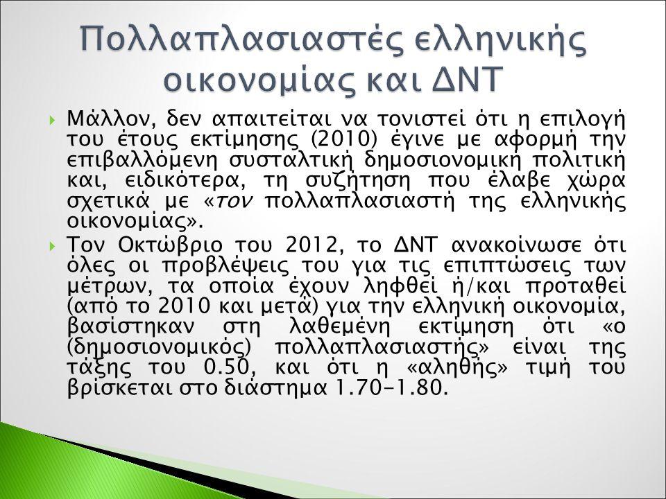  Μάλλον, δεν απαιτείται να τονιστεί ότι η επιλογή του έτους εκτίμησης (2010) έγινε με αφορμή την επιβαλλόμενη συσταλτική δημοσιονομική πολιτική και, ειδικότερα, τη συζήτηση που έλαβε χώρα σχετικά με «τον πολλαπλασιαστή της ελληνικής οικονομίας».