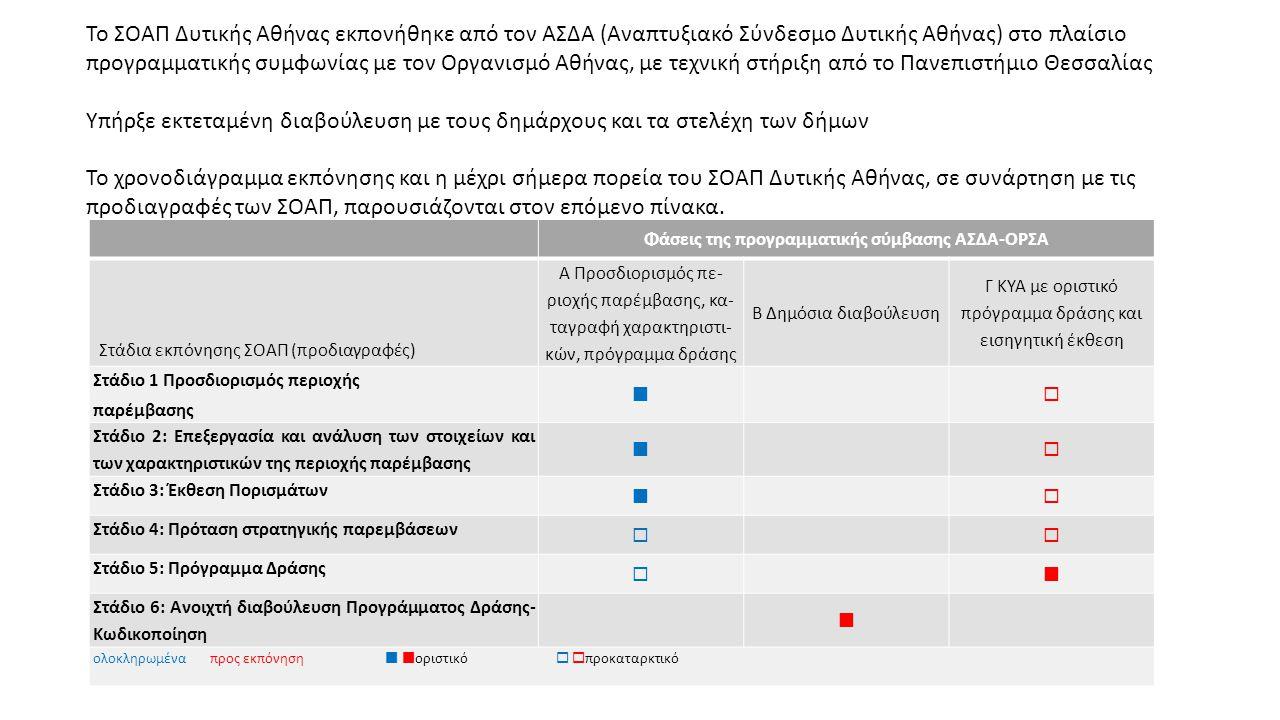Το ΣΟΑΠ Δυτικής Αθήνας εκπονήθηκε από τον ΑΣΔΑ (Αναπτυξιακό Σύνδεσμο Δυτικής Αθήνας) στο πλαίσιο προγραμματικής συμφωνίας με τον Οργανισμό Αθήνας, με τεχνική στήριξη από το Πανεπιστήμιο Θεσσαλίας Υπήρξε εκτεταμένη διαβούλευση με τους δημάρχους και τα στελέχη των δήμων Το χρονοδιάγραμμα εκπόνησης και η μέχρι σήμερα πορεία του ΣΟΑΠ Δυτικής Αθήνας, σε συνάρτηση με τις προδιαγραφές των ΣΟΑΠ, παρουσιάζονται στον επόμενο πίνακα.