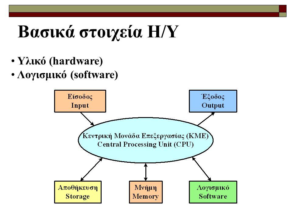 Υλικό (hardware) και λογισμικό (software) Υλικό -- Είναι το σύνολο των μερών του υπολογιστή που μπορεί κάποιος να δει και να πιάσει (Κεντρική Μονάδα Επεξεργασίας, μνήμη, περιφερειακές συσκευές) Λογισμικό -- Είναι αυτό που δίνει την εξυπνάδα στο υλικό.