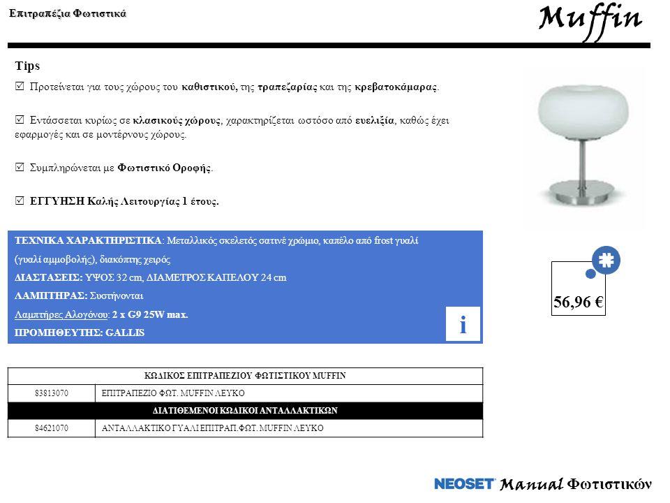 Muffin Ε π ιτρα π έζια Φωτιστικά Tips  Προτείνεται για τους χώρους του καθιστικού, της τραπεζαρίας και της κρεβατοκάμαρας.