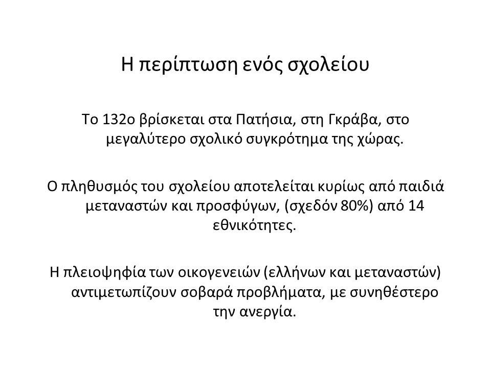 Προβλήματα Συχνές απουσίες Δυσκολίες στην ελληνική Επιθετικότητα Σχολική διαρροή Μετανάστες γονείς απόμακροι Ελληνες γονείς αρνητικοί προς τους ξένους