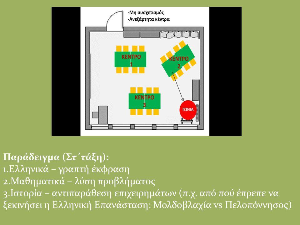 Παράδειγμα (Στ΄τάξη): 1.Ελληνικά – γραπτή έκφραση 2.Μαθηματικά – λύση προβλήματος 3.Ιστορία – αντιπαράθεση επιχειρημάτων (π.χ. από πού έπρεπε να ξεκιν