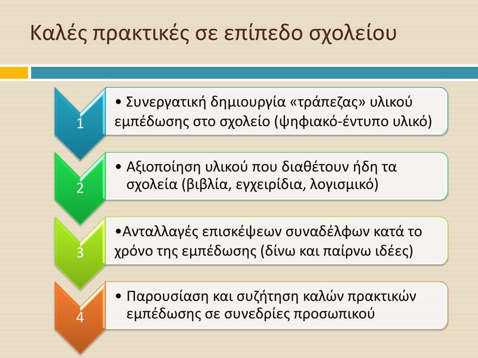 Ανάπτυξη-Βελτίωση Σχολικής Μονάδας (τομείς δράσης):  Ηγεσία – Όραμα  Οργάνωση – Διοίκηση Σχολείου  Οργάνωση – Διοίκηση Τάξης  Αυτοαξιολόγηση – Προγραμματισμός – Σχέδια Δράσης  Κλίμα – Κουλτούρα  Ποιότητα Διδασκαλίας – Μάθησης  Αλλαγές – Καινοτομίες  Επαγγελματική Ανάπτυξη Προσωπικού  Νέα Αναλυτικά Προγράμματα (Καλές πρακτικές Εμπέδωσης)  Νέα Ωρολόγια Προγράμματα  Σχολείο για όλα τα παιδιά