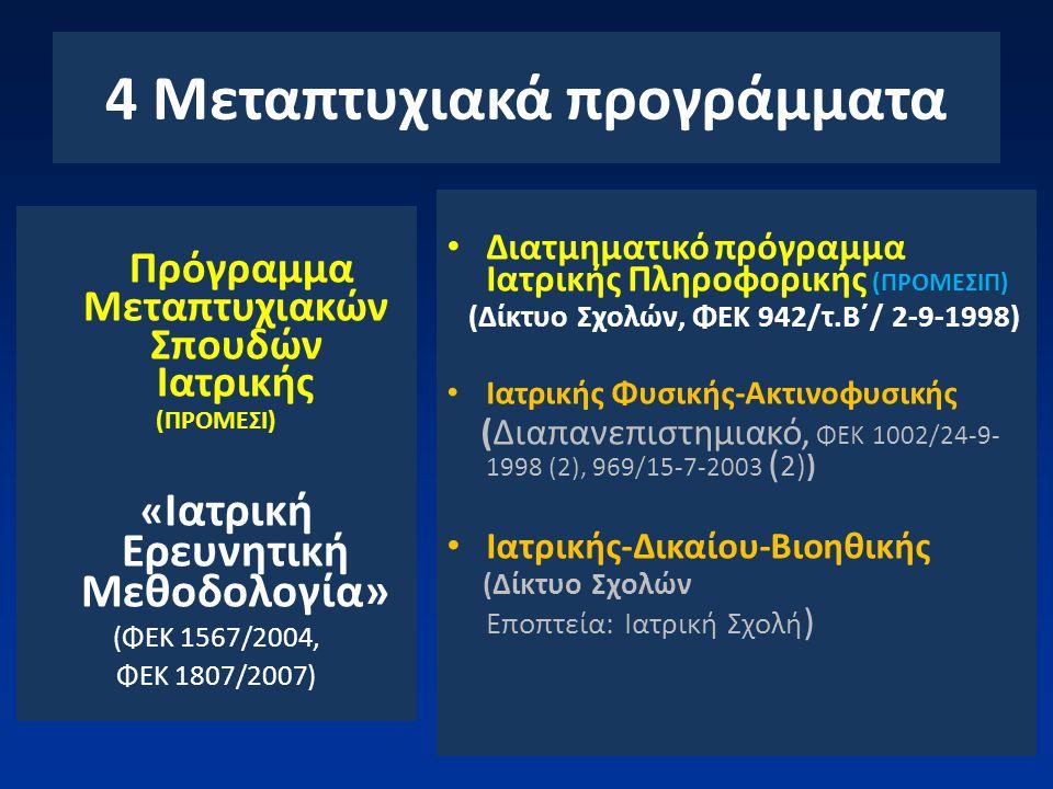 4 Μεταπτυχιακά προγράμματα Πρόγραμμα Μεταπτυχιακών Σπουδών Ιατρικής (ΠΡΟΜΕΣΙ) « Ιατρική Ερευνητική Μεθοδολογία» (ΦΕΚ 1567/2004, ΦΕΚ 1807/2007) Διατμημ