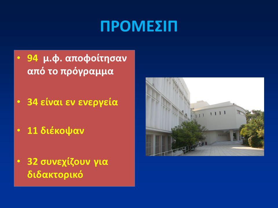 ΠΡΟΜΕΣΙΠ 94 μ.φ. αποφοίτησαν από το πρόγραμμα 34 είναι εν ενεργεία 11 διέκοψαν 32 συνεχίζουν για διδακτορικό