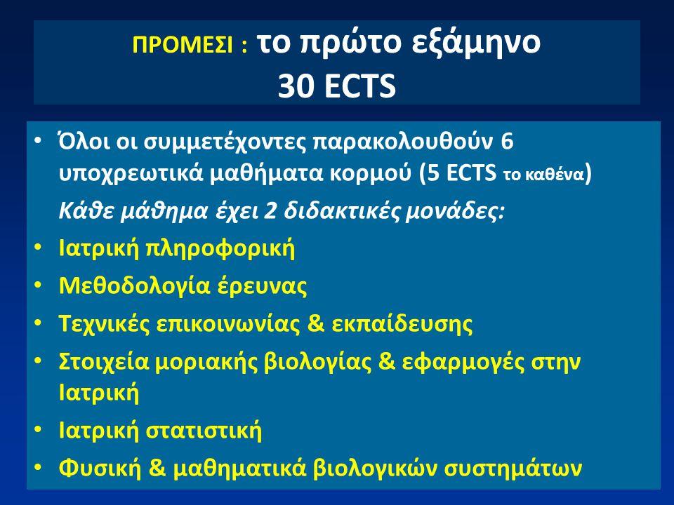 ΠΡΟΜΕΣΙ : το πρώτο εξάμηνο 30 ECTS Όλοι οι συμμετέχοντες παρακολουθούν 6 υποχρεωτικά μαθήματα κορμού (5 ECTS το καθένα ) Κάθε μάθημα έχει 2 διδακτικές