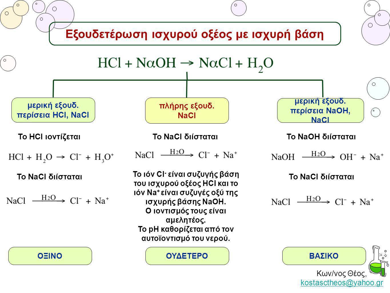 Κων/νος Θέος, kostasctheos@yahoo.gr kostasctheos@yahoo.gr Εξουδετέρωση ισχυρού οξέος με ισχυρή βάση μερική εξουδ. περίσεια HCl, NaCl Το HCl ιοντίζεται
