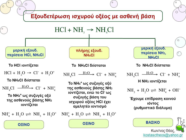 Κων/νος Θέος, kostasctheos@yahoo.gr kostasctheos@yahoo.gr Εξουδετέρωση ισχυρού οξέος με ασθενή βάση μερική εξουδ. περίσεια HCl, NH 4 Cl Το HCl ιοντίζε