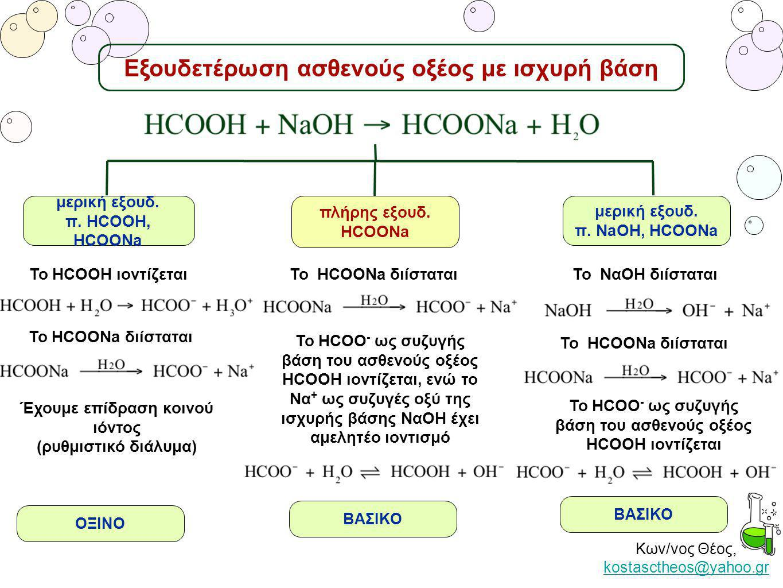 Κων/νος Θέος, kostasctheos@yahoo.gr kostasctheos@yahoo.gr Εξουδετέρωση ασθενούς οξέος με ισχυρή βάση μερική εξουδ. π. HCOOH, HCOONa Το HCOOH ιοντίζετα
