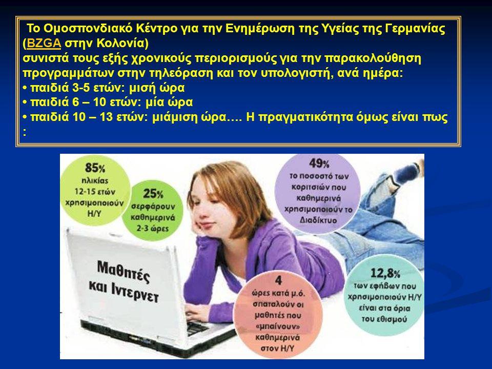 Το Ομοσπονδιακό Κέντρο για την Ενημέρωση της Υγείας της Γερμανίας (BZGA στην Κολονία) συνιστά τους εξής χρονικούς περιορισμούς για την παρακολούθηση προγραμμάτων στην τηλεόραση και τον υπολογιστή, ανά ημέρα:BZGA παιδιά 3-5 ετών: μισή ώρα παιδιά 6 – 10 ετών: μία ώρα παιδιά 10 – 13 ετών: μιάμιση ώρα….
