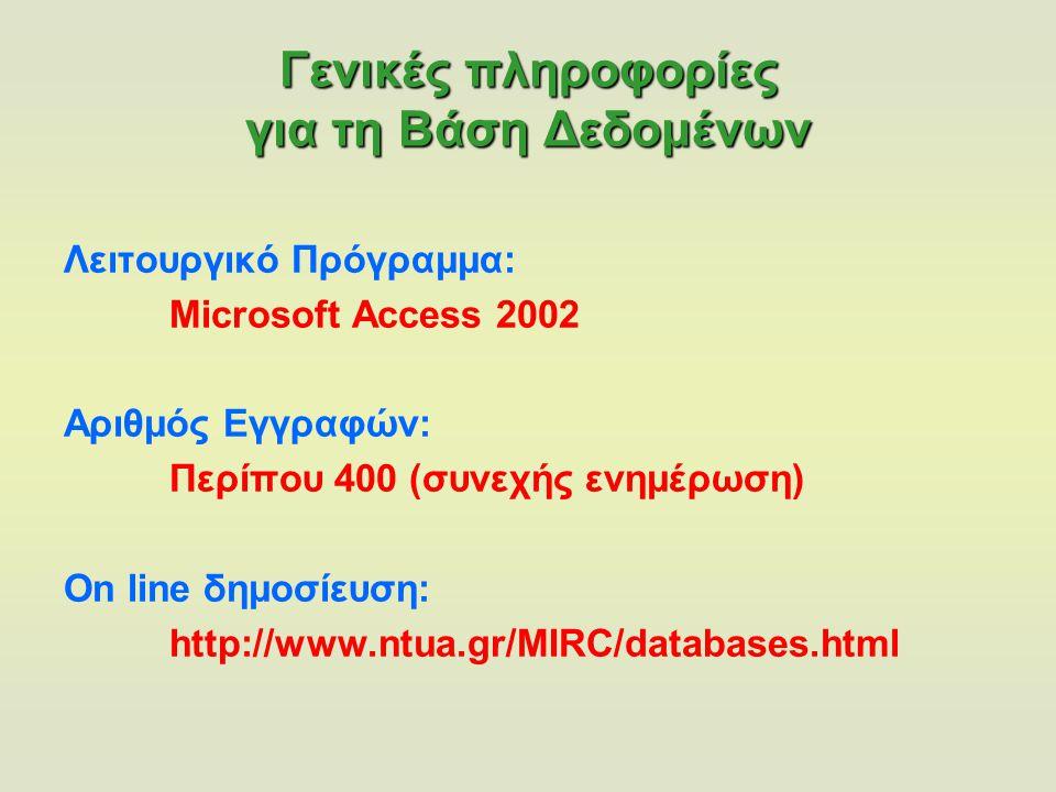 Γενικές πληροφορίες για τη Βάση Δεδομένων Λειτουργικό Πρόγραμμα: Microsoft Access 2002 Αριθμός Εγγραφών: Περίπου 400 (συνεχής ενημέρωση) On line δημοσίευση: http://www.ntua.gr/MIRC/databases.html