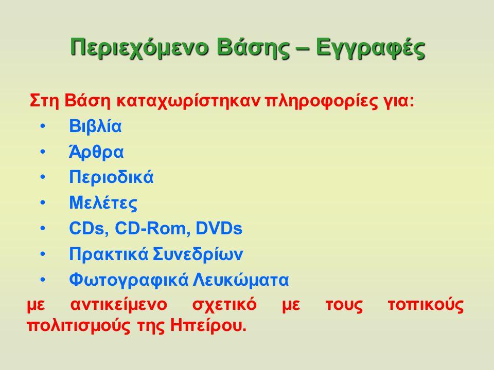 Περιεχόμενο Βάσης – Εγγραφές Στη Βάση καταχωρίστηκαν πληροφορίες για: Βιβλία Άρθρα Περιοδικά Μελέτες CDs, CD-Rom, DVDs Πρακτικά Συνεδρίων Φωτογραφικά Λευκώματα με αντικείμενο σχετικό με τους τοπικούς πολιτισμούς της Ηπείρου.