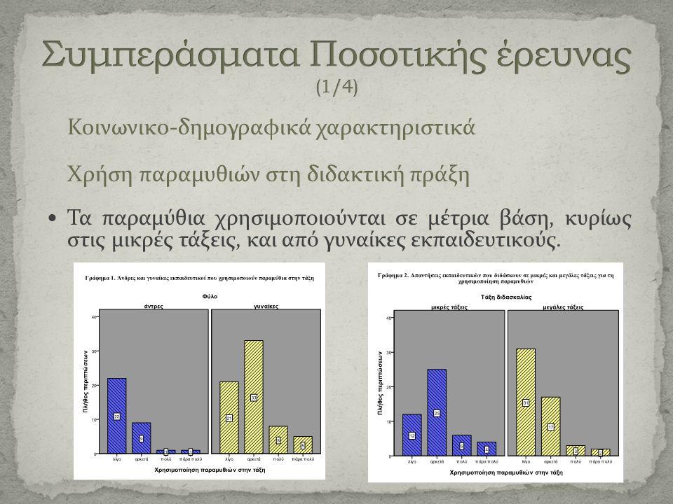 Κοινωνικο-δημογραφικά χαρακτηριστικά Χρήση παραμυθιών στη διδακτική πράξη Τα παραμύθια χρησιμοποιούνται σε μέτρια βάση, κυρίως στις μικρές τάξεις, και