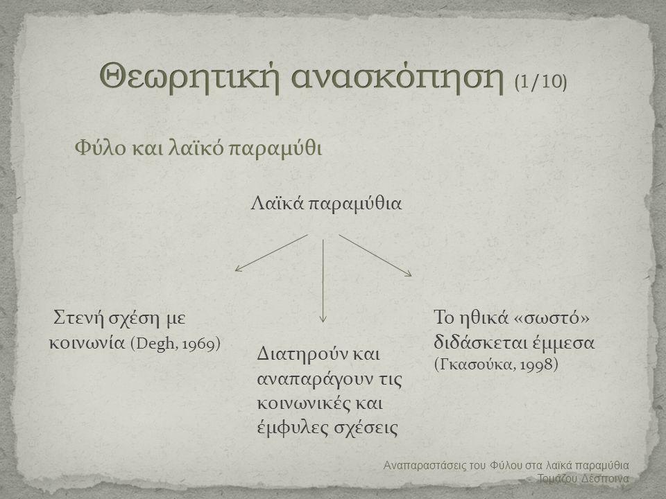 Μεθοδολογία Έρευνας Μονάδα καταγραφής: το πρόσωπο Επιλογή Κατηγοριών σύμφωνα με τους κανόνες της αντικειμενικότητας, της εξαντλητικότητας, της καταλληλότητας και του αμοιβαίου αποκλεισμού (Bardin, 1993.